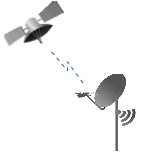 Configuration Si1, converting the satellite link into a local Wifi link