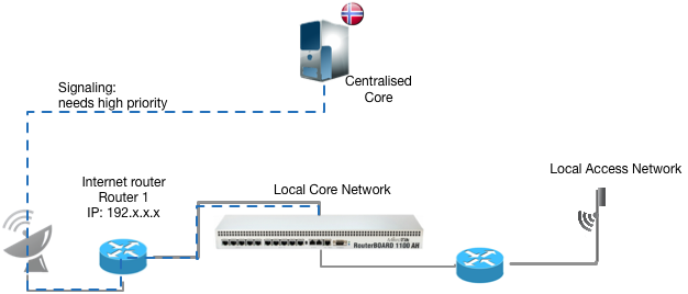 BasicInternet:Technology - its-wiki no