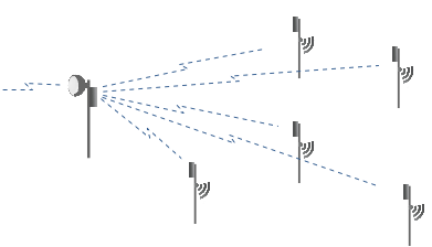 Radio link configuration, either as single point or as a distributed network