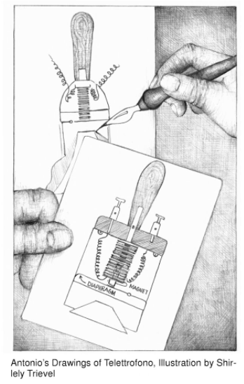 Drawing of phone communication