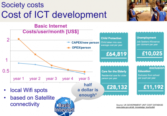 Comparison of ICT deployment with UK cost database