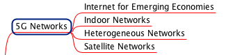 5Gnetwork-applications.png